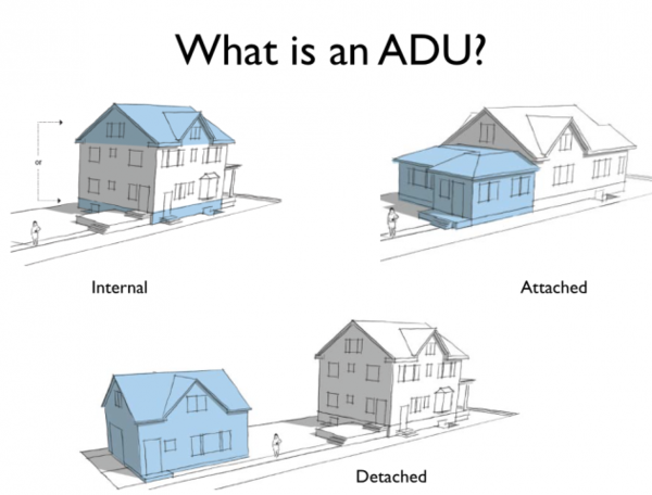 600px-what-is-an-adu